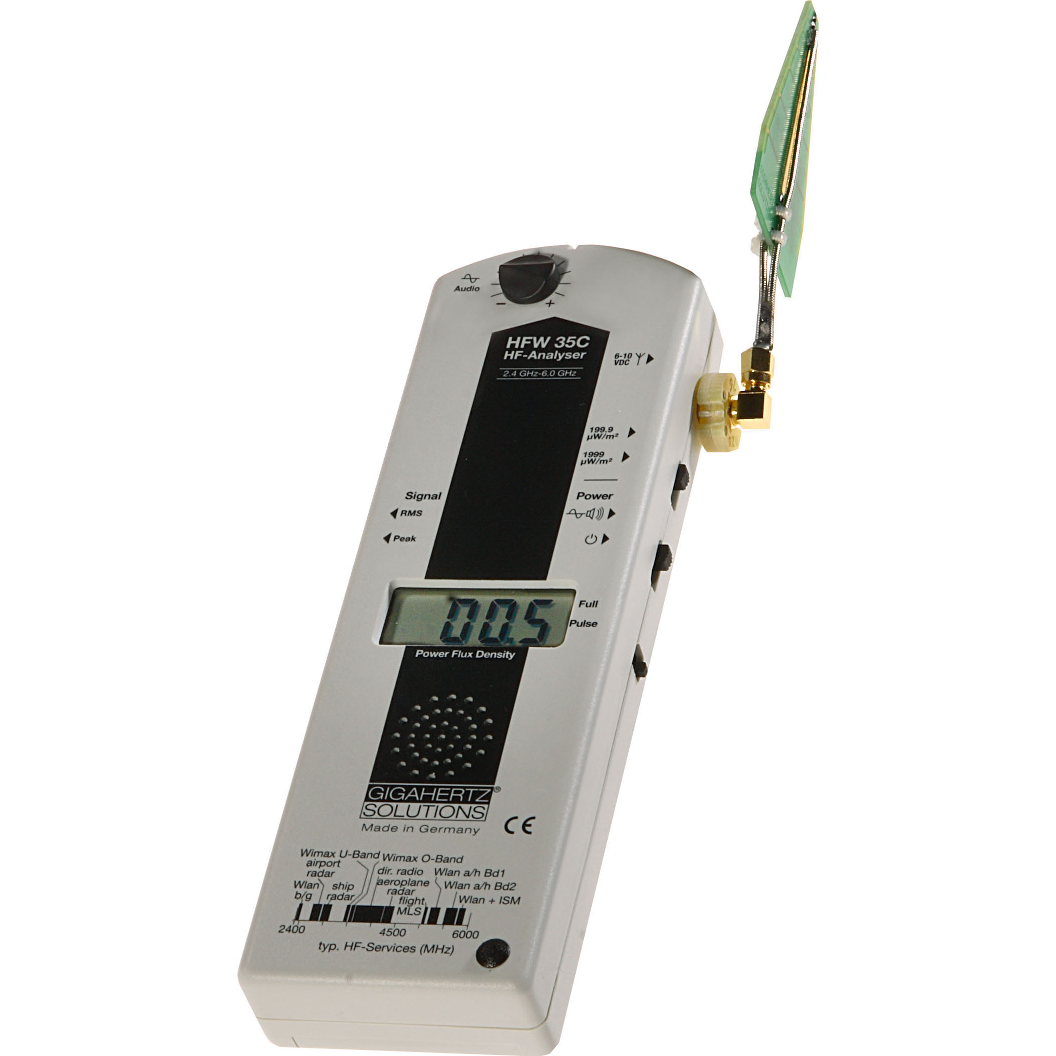 Wi Fi Meter For Measuring Higher Frequency Sources Of Radio 24 Ghz Field Strength Circuit With Optional Amplifier